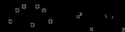 Schéma molekuly citrónanu amónno-železitého