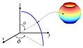 Figure polar coordinate system.jpg