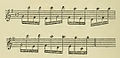 Fugues à doubles croches, Corelli, 60.3, Huet,jeu du violon,1880.jpg