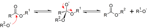 General transesterification mechanism.png