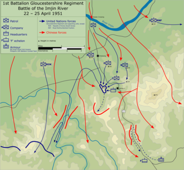Gloucestershire Regiment at the Battle of the Imjin River