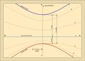 Gnomon projection plane.png