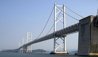 Honshū–Shikoku Bridge Project - Great Seto Bridge