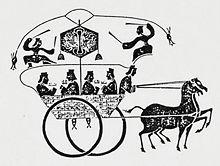 https://upload.wikimedia.org/wikipedia/commons/thumb/b/b7/Han_dynasty_odometer_cart.jpg/220px-Han_dynasty_odometer_cart.jpg