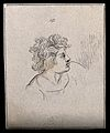 Head of a man with tousled hair. Drawing, c. 1794, after N. Wellcome V0009219EBC.jpg