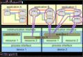 IEC 61499 Models en.png