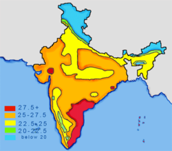 Indiatemperaturetemp.png