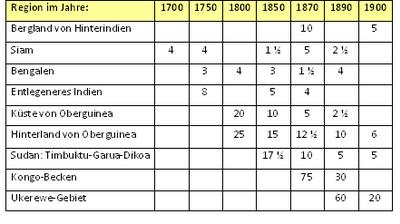 Kaurischnecken – Wikipedia