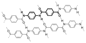 P-Phenylenediamine - Molecular structure of Kevlar: the monomer subunit is bolded, dashed lines indicate hydrogen bonds.