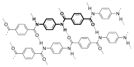 Kevlar chemical structure H-bonds.png