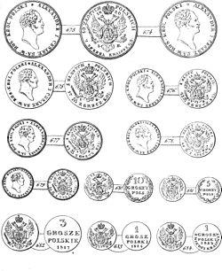 Models Of Polish Coins Under The Reign Alexander I