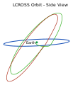 LCROSS Trajectory Side View.svg