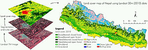 Image analysis - Process of land cover mapping using TM images