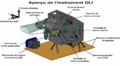 Landsat Data Continuity Mission Operational Land Imager Instrument Design fr.png