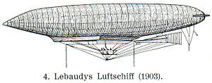 Lebaudy Frères - An artist's impression of the first Lebaudy airship.