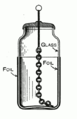 Leyden jar showing construction.png