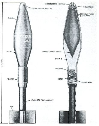 M31 HEAT rifle grenade - Cutaway of M31 HEAT rifle grenade