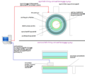 Mri scanner schematic malayalam.png