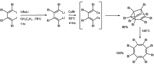 Synthesis of octaethylsemibullvalene from 1,2,3,4-tetraethyl-1,4-diiodo-1,3-butadiene and its thermal isomerisation to octaethylcyclooctatetraene