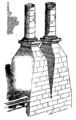Noções elementares de archeologia fig149.png