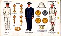 ONI JAN 1 Uniforms and Insignia Page 098 Royal Netherlands Navy WW2 Commissioned officers Oct 1943 Field recognition. US public doc. No known copyright.jpg