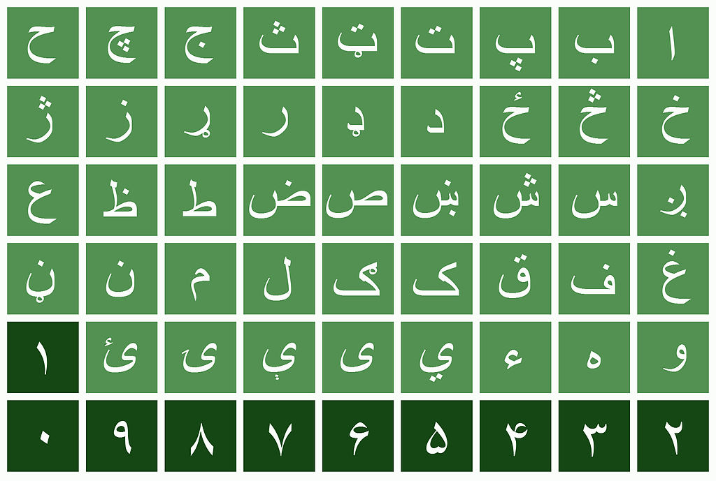 Alphabet To Number Chart: Pashto alphabet.jpg - Wikimedia Commons,Chart