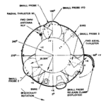 Pioner-Venus-multiprobe-spacecraft-1.png