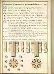 Plans d'un cabestan avec des rouleaux entaillés.jpg