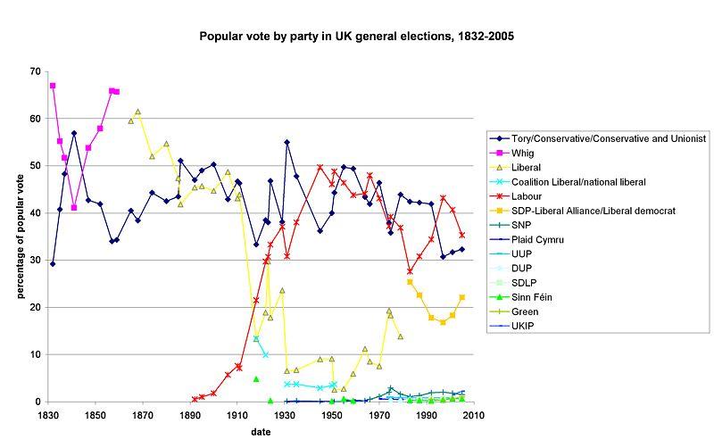Popular vote.jpg