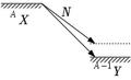 Rozpad stanu podstawowego w rozpadzie nukleonowych.png