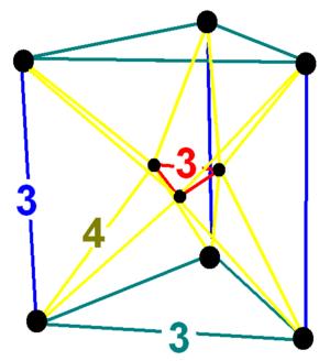 Runcinated 5-simplexes - Image: Runcinated 5 simplex verf