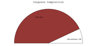 Congress of People's Deputies of Russia - Image: Russian Congressional Parties 1990
