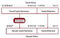 Sanal adreslerin fiziksel adrese dönüştürülmesi1.jpg