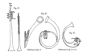 Saxtuba - Sketches of Sax's saxtuba designs from his patent of 1849
