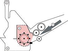 Bekannt Schredder (Maschine) – Wikipedia UB75