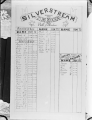 Silverstream Fire Brigade roll of members, 1941 ATLIB 306353.png
