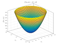 Simple paraboloid.png