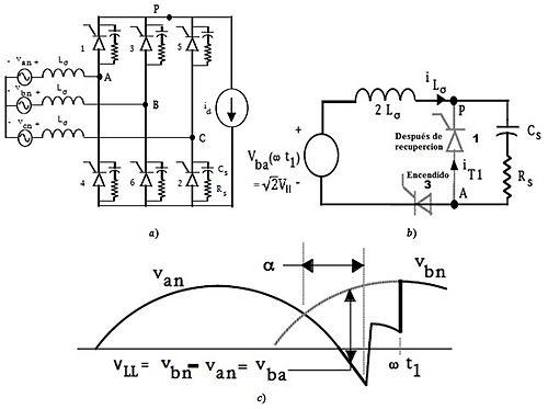 circuitos de ayuda a la conmutaci u00f3n de diodos y tiristores