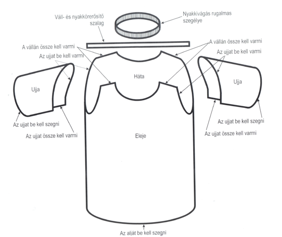 image about T Shirt Pattern Printable titled History:T-blouse with out aspect-sewing.png - Wikimedia Commons