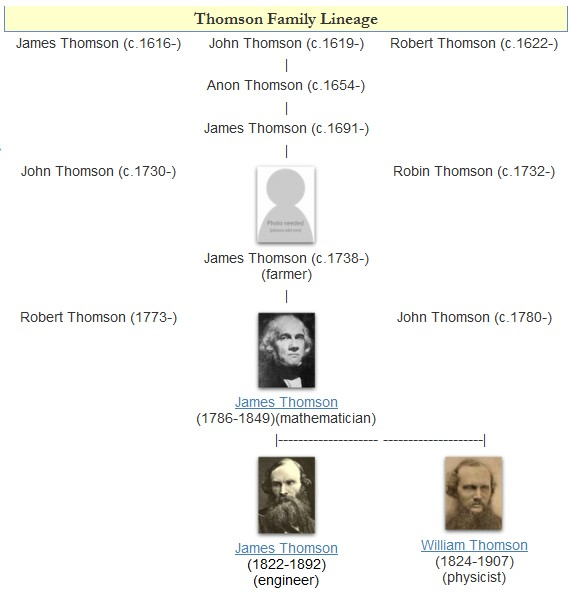 Thomson family lineage