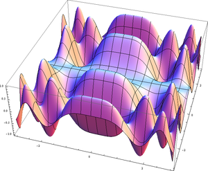 Graph of a function - Image: Three dimensional graph