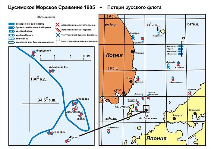 Цусимское сражение — Википедия