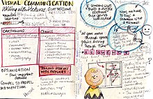 Visual Communication Wikipedia