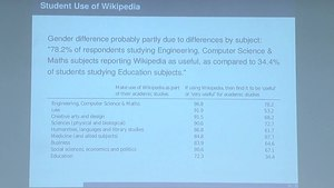 File:Wikimania 2016 - State of Wikimedia Research by Benjamin Mako Hill, Aaron Shaw and Tilman Bayer.webm