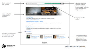A screenshot of the Knowledge Graph surrounding a Wikipedia article.