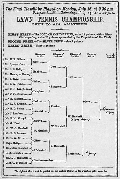 Tornei Di Tennis Maschili Nel 1877 Wikipedia
