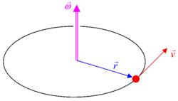 Winkelgeschwindigkeit.png