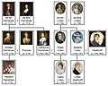 Wuthering Heights family tree.jpg