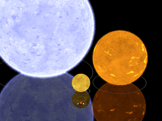 Blue giant - Blue giant Bellatrix compared to Algol B, the Sun, a red dwarf, and some planets.