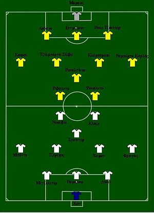 2002 World Cup Final formations el.jpg
